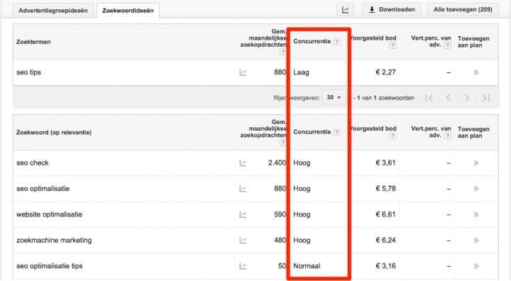 Concurrentie in Google Adwords Zoekwoordplanner - niet voor je SEO-concurrentieanalyse