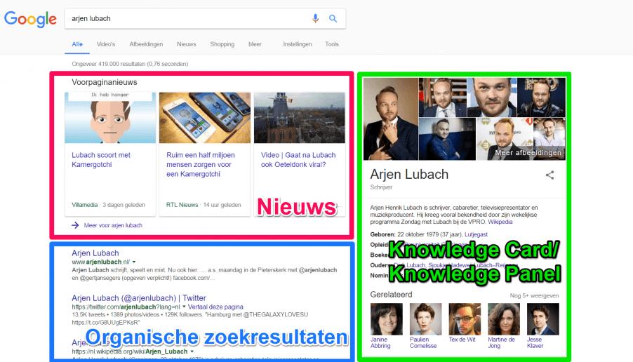 Voorbeeld van Google Universal Search in 2017