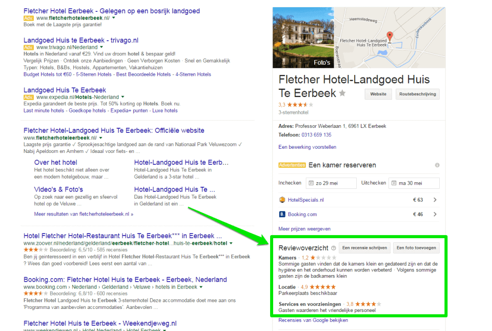 Reviewoverzicht in Google branded search zoekresultaten - Hotel Huis te Eerbeek