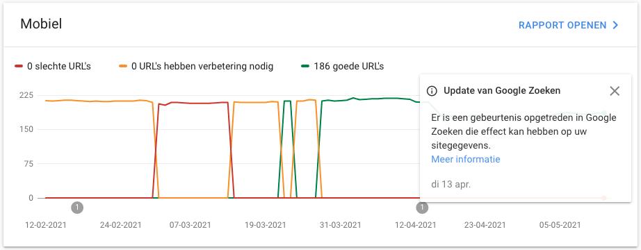 In Search Console geeft Google bij de grafieken van Site-vitaliteit met een informatiebolletje weer wanneer er iets gewijzigd is. In dit geval zijn in februari en april 2021 wijzigingen in de metrics (oftewel de normen) gewijzigd.
