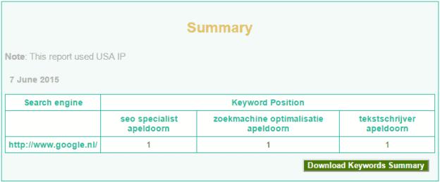 Letterzaken nummer 1 in Google met SEO-specialist Apeldoorn, tekstschrijver Apeldoorn en zoekmachine optimalisatie Apeldoorn
