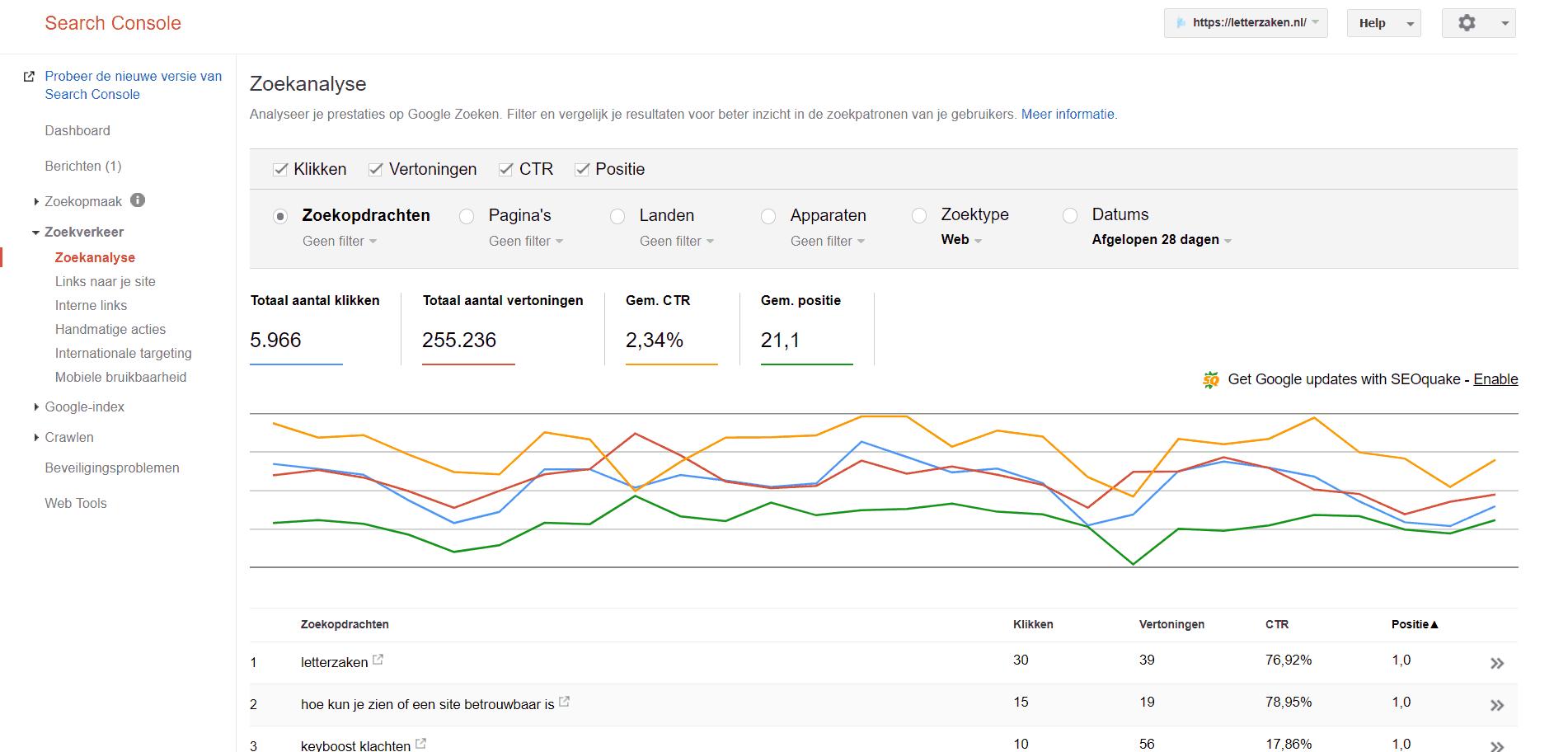 In Google Search Console kun je posities, klikken, vertoningen en CTR bekijken
