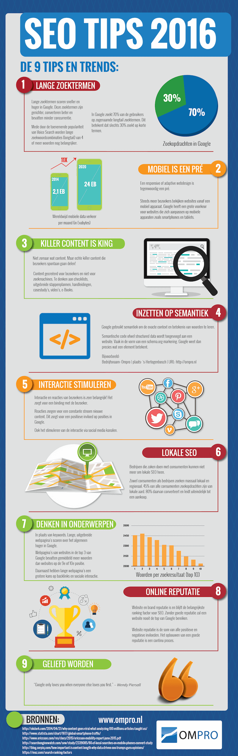 SEO tips 2016 infographic
