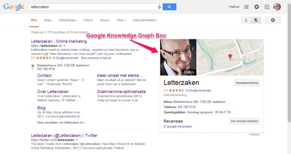 Google Knowledge Graph Box