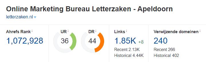 Ahrefs Domain Rating voor letterzaken.nl is 44 uit 100