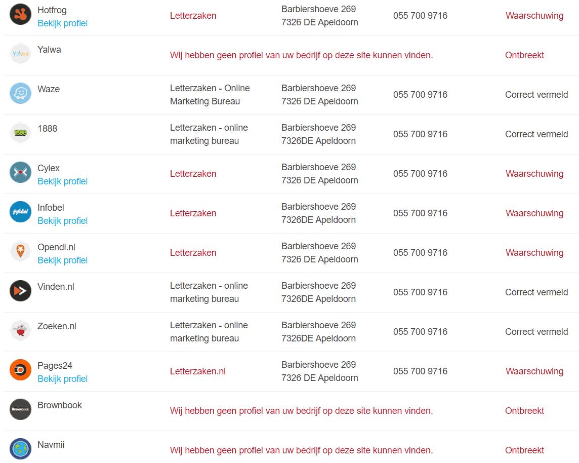 Bij de profielcheck van DTG zie ik een aantal Engelse en Amerikaanse bedrijvengidsen voorbijkomen, waarschijnlijk dankzij Yext.