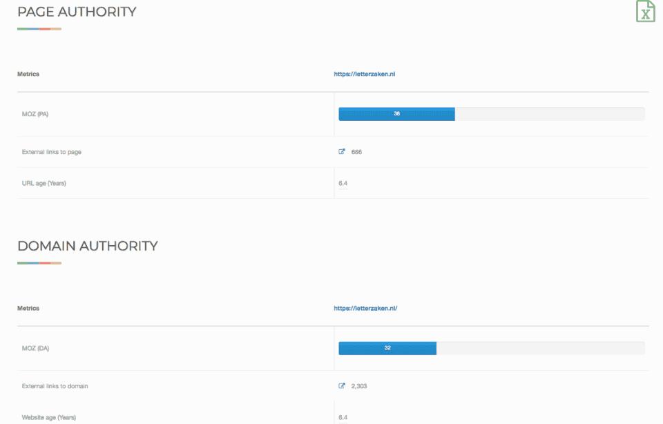 Domain Autrhority en Page Authority voor letterzaken.nl via SEOReviewTools