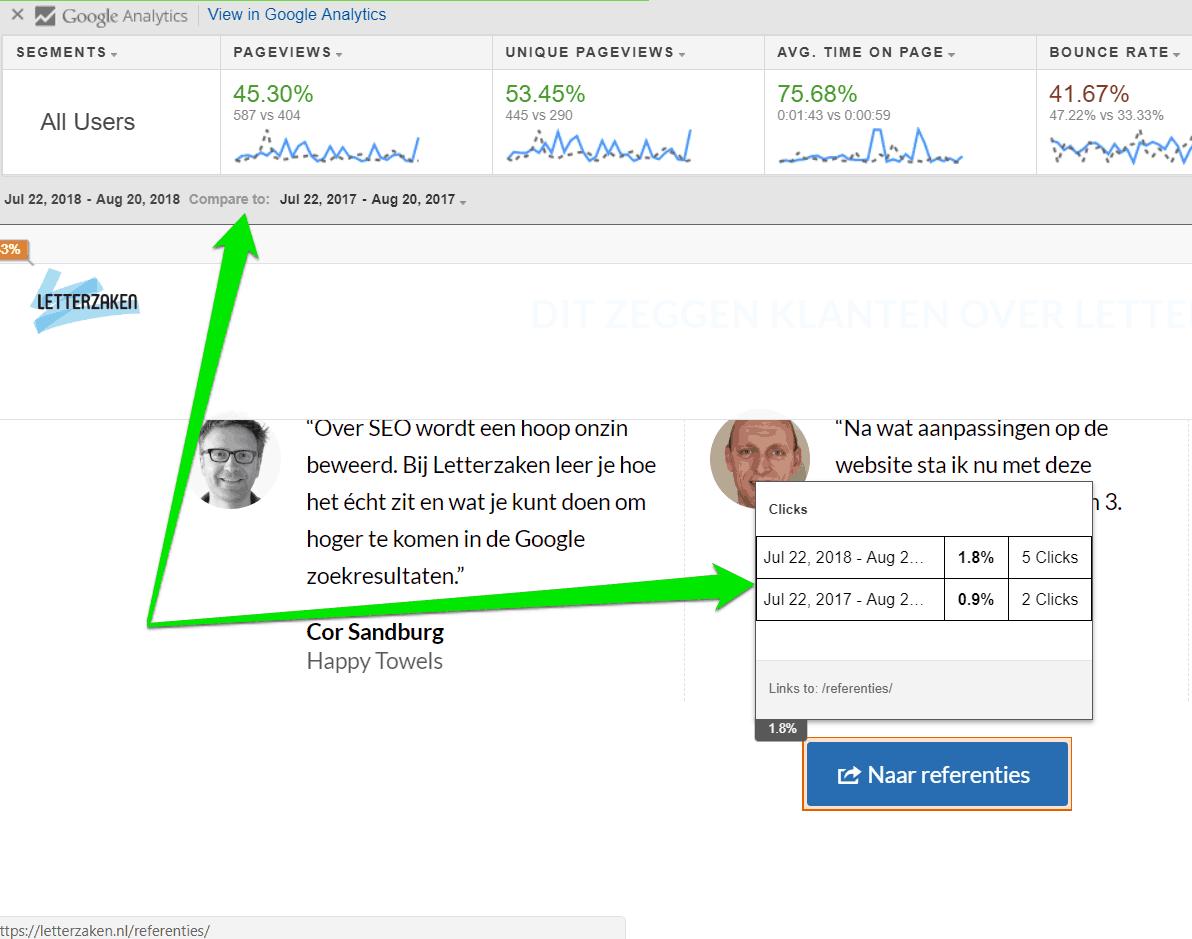 Met enkele muisklikken vergelijk je de klikken op je links met vorig jaar