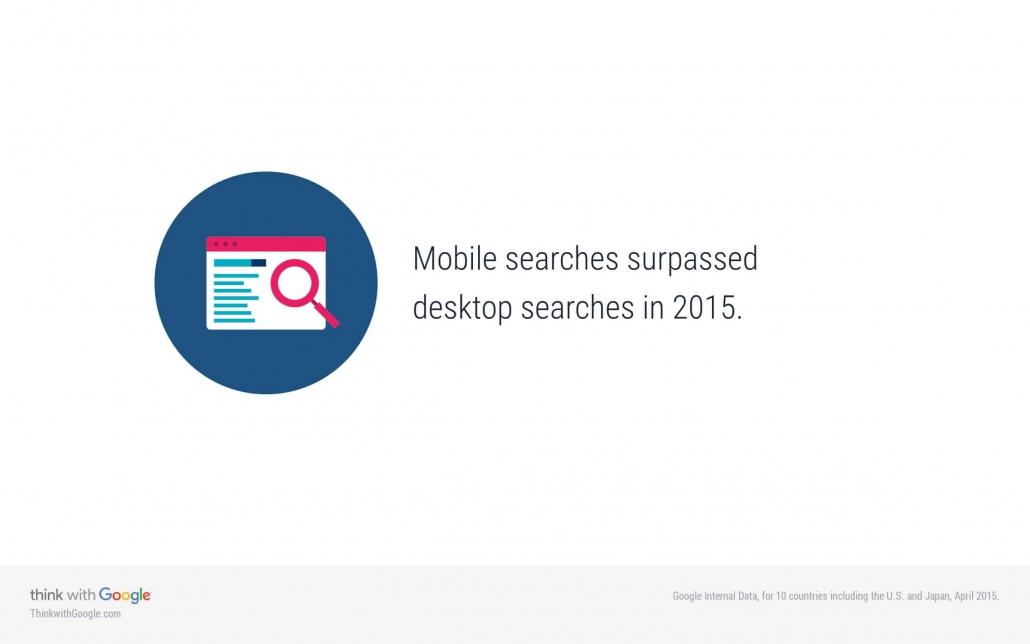 Mobiele zoekopdrachten sinds 2015 meer dan desktop zoekopdrachten in Google