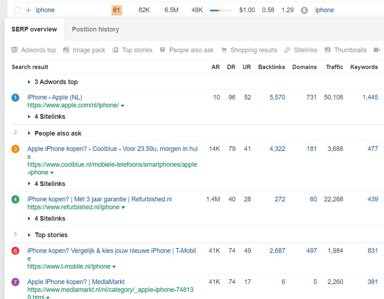 Zoekresultatenpagina voor zoekopdracht iphone, met hier de top 7. In die top 7 vinden we de volgende websites: apple.com, coolblue.nl, refurbished.nl, dan 'Top stories', wat nieuwsitems zijn, en daarna t-mobile.nl en mediamarkt.nl.