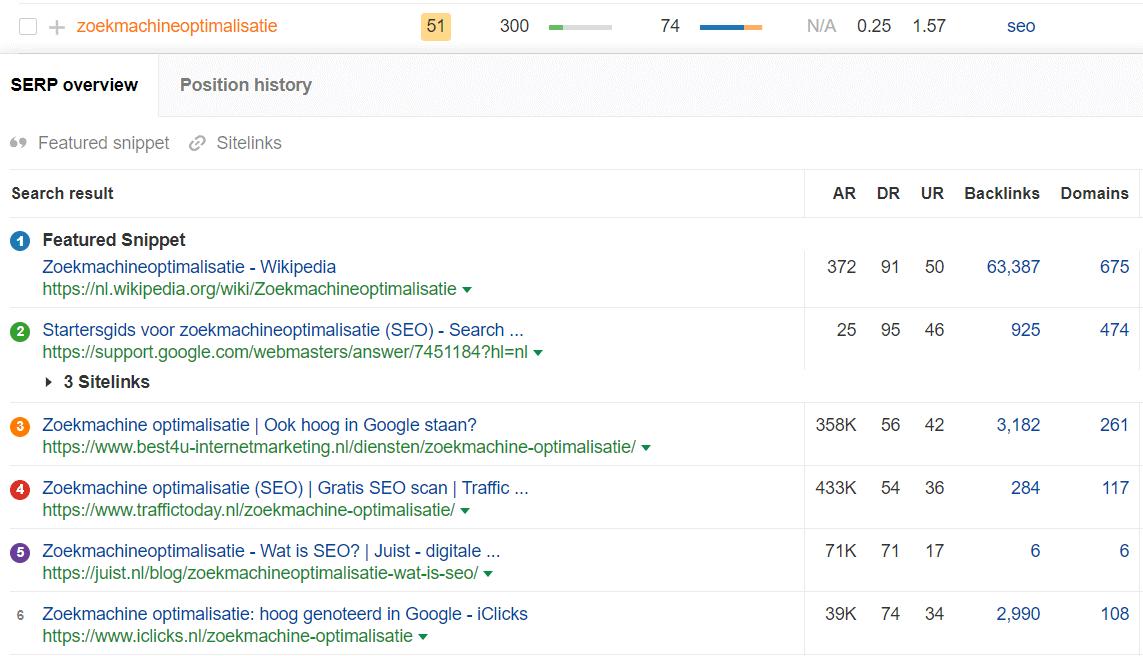 Het juiste samengestelde woord 'zoekmachineoptimalisatie' geeft een iets ander resultaat: wikipedia.org, support.google.com, best4u-internetmarketing.nl, traffictoday.nl, juist.nl en iclicks.nl.
