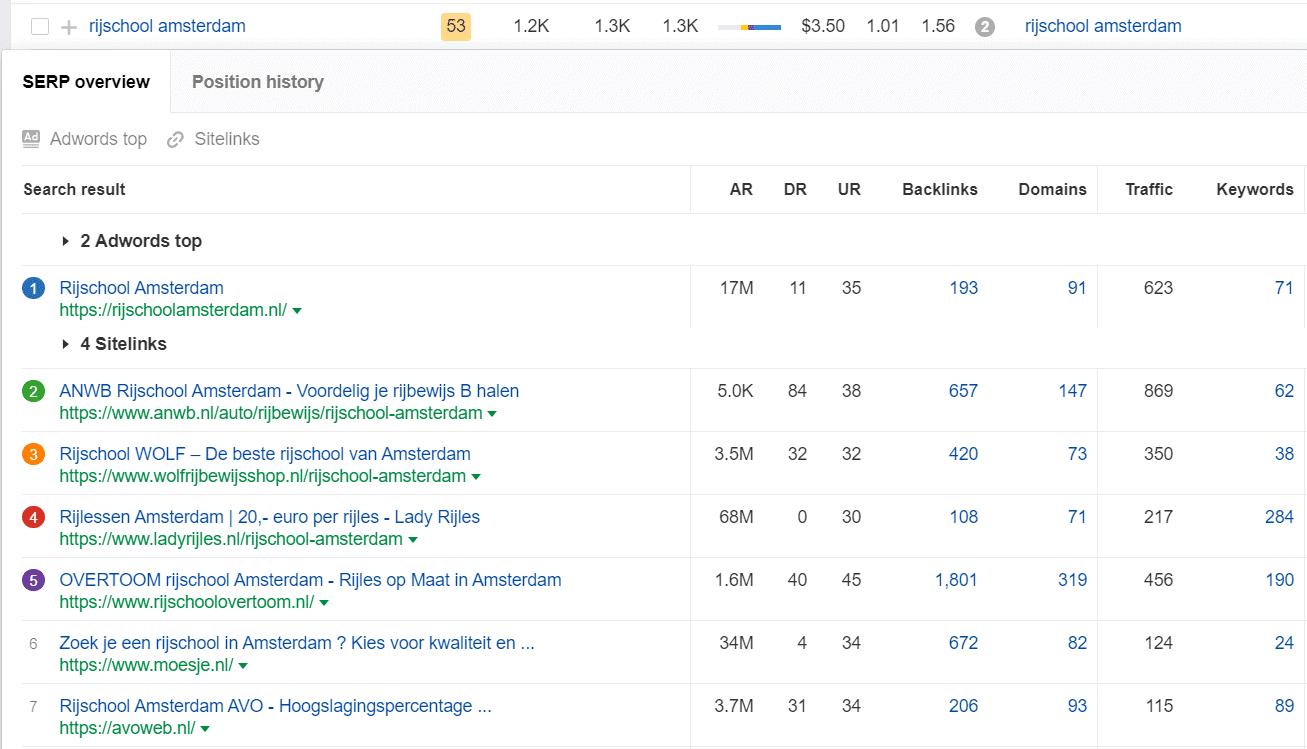 Nummers 1 tot 7 uit de top 10 zoekresultaten voor 'rijschool amsterdam' met daarbij het aantal backlinks en verwijzende domeinen.