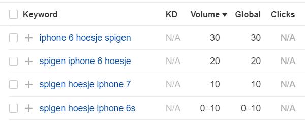 Screenshot met zoekvolumes uit Ahrefs Keywords Explorer voor de iPhonehoesjes van Spigen. Dat levert zo rond de 60 zoekopdrachten per maand op.