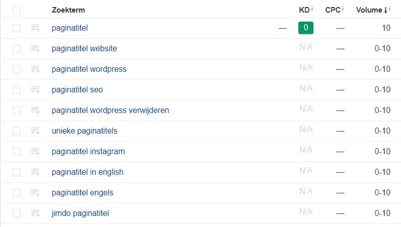 De zoekvolumes in Ahrefs voor de suggesties die Google geeft bij 'paginatitel'